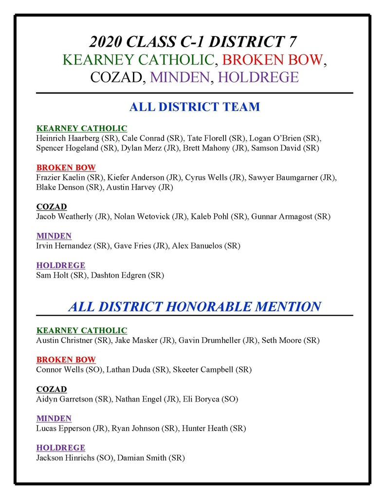 2020 All District Football Team