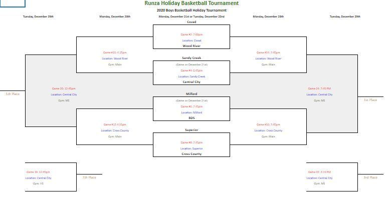 Boys Holiday Tournament