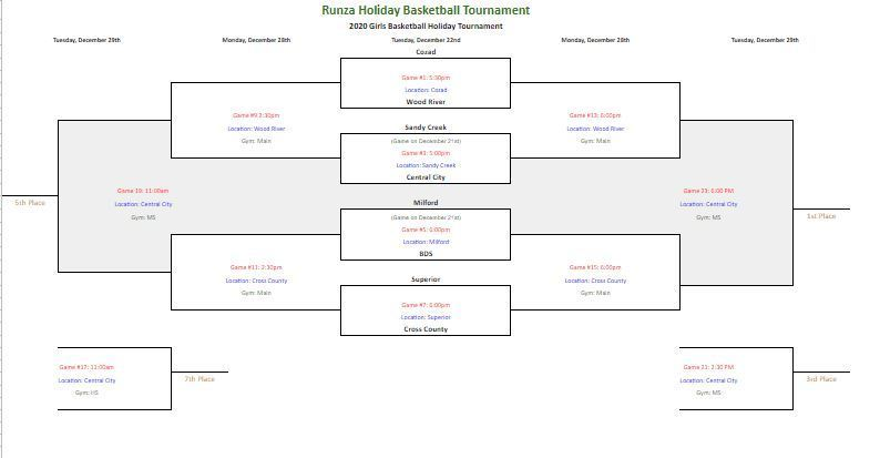 Girls' Holiday Tournament