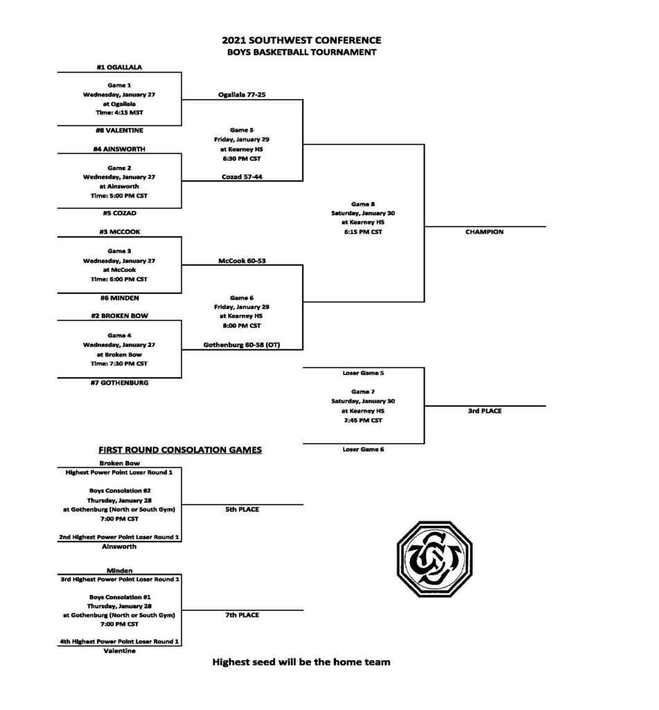 SWC Boy's Bracket Revised 2021