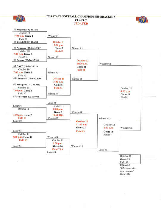 Updated Bracket