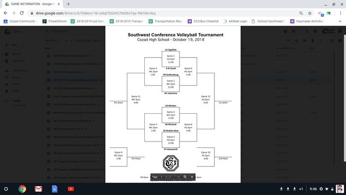 Golf Match Play Bracket Template Cozad Community Schools