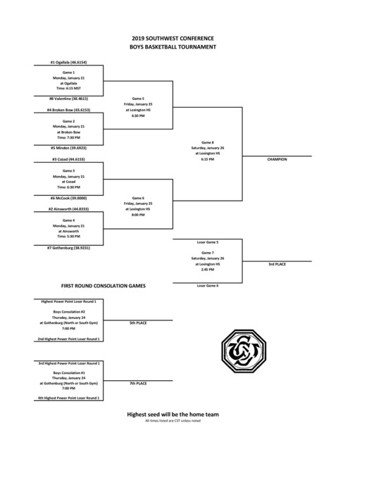 2019 SWC BB Brackets