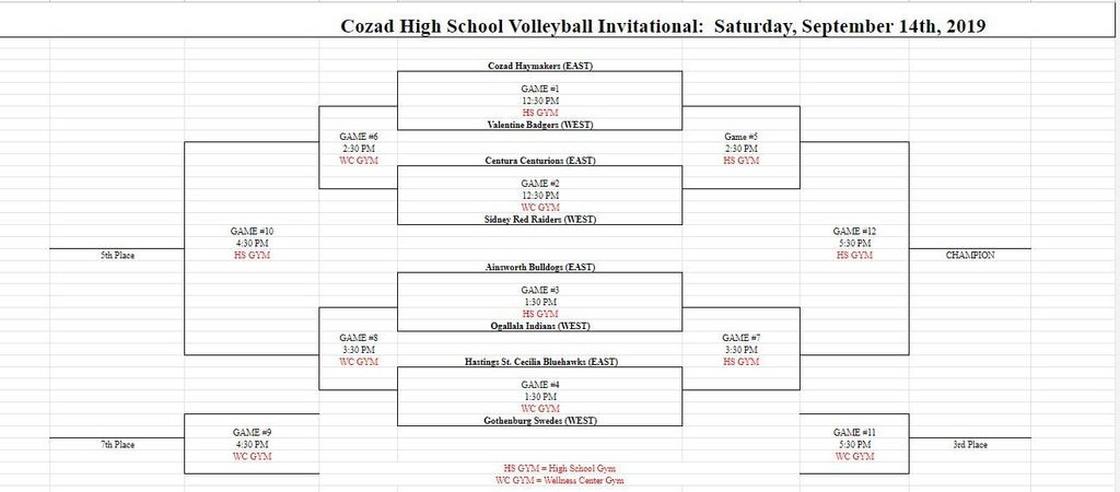 CHS Volleyball Invite 2019
