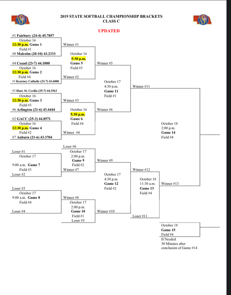 State softball bracket