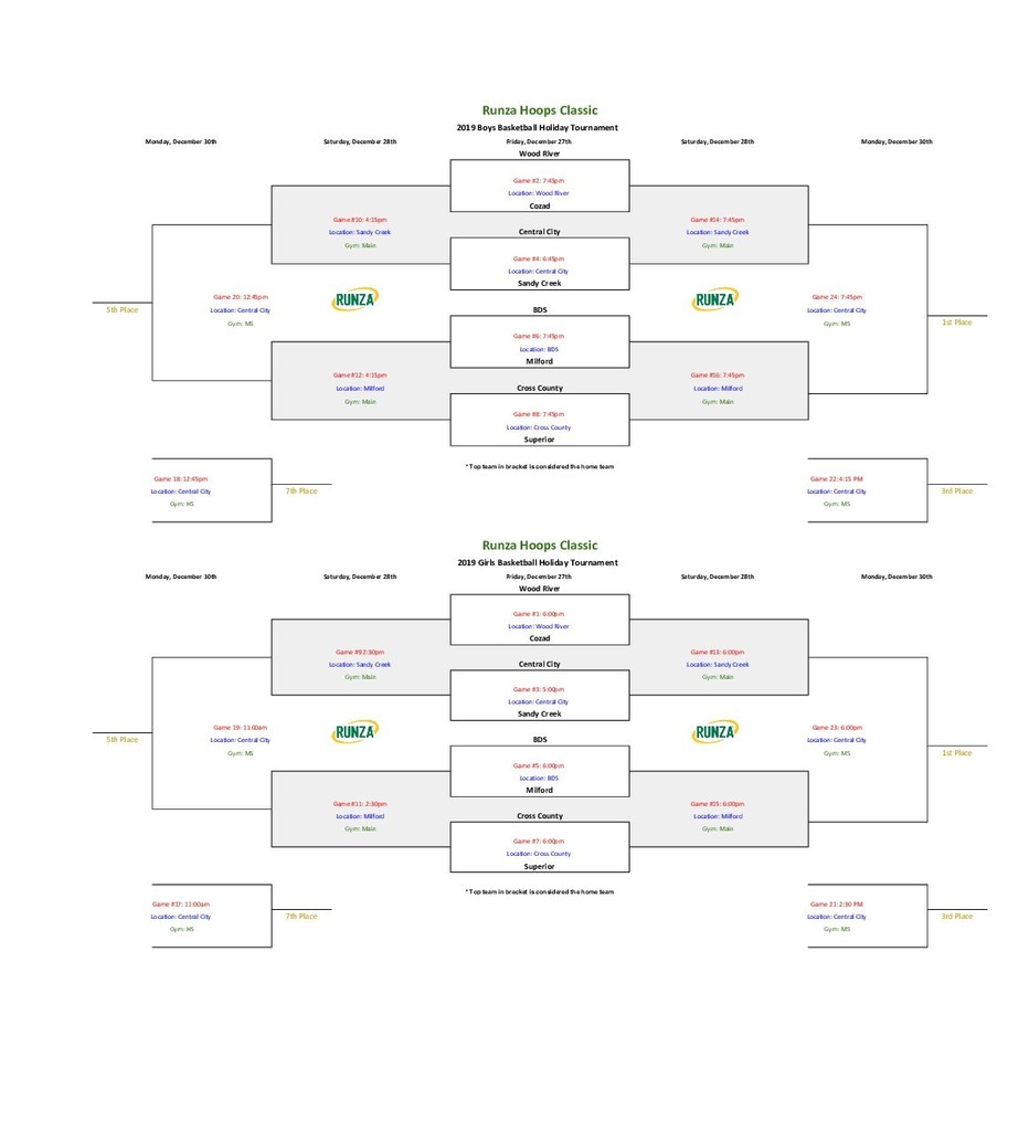 2019 Holiday Basketball Bracket