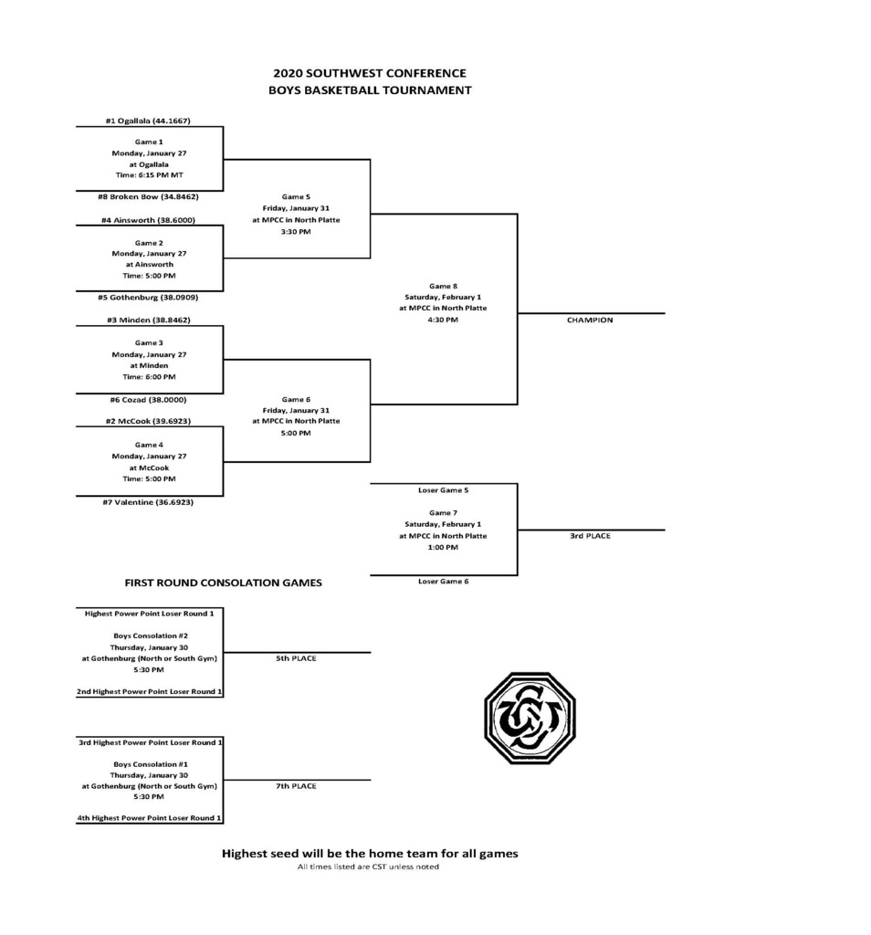 2020 Boys SWC Basketball Bracket