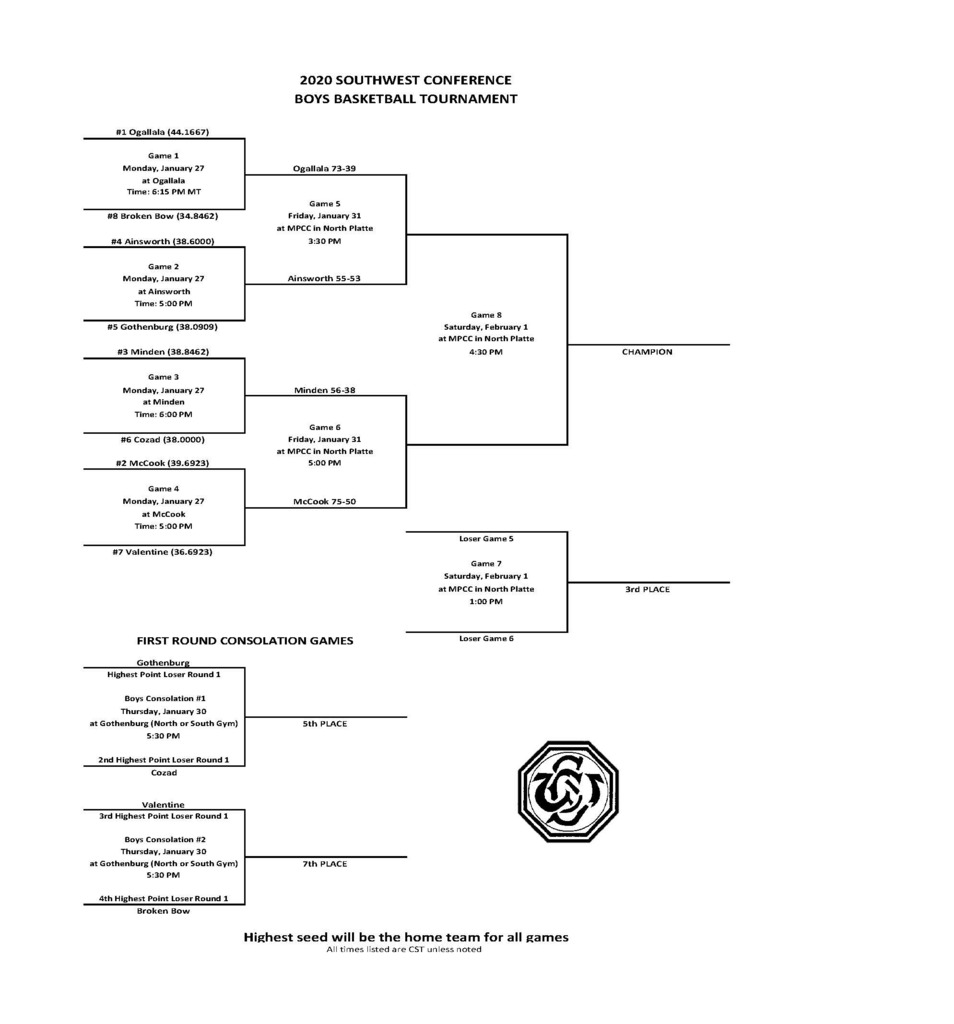 SWC Updated Bracket